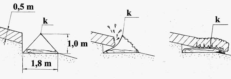 """Крайний слева рисунок демонстрирует ситуацию до начала трагедии:  """"дятловцы """" при установке палатки неосторожно..."""